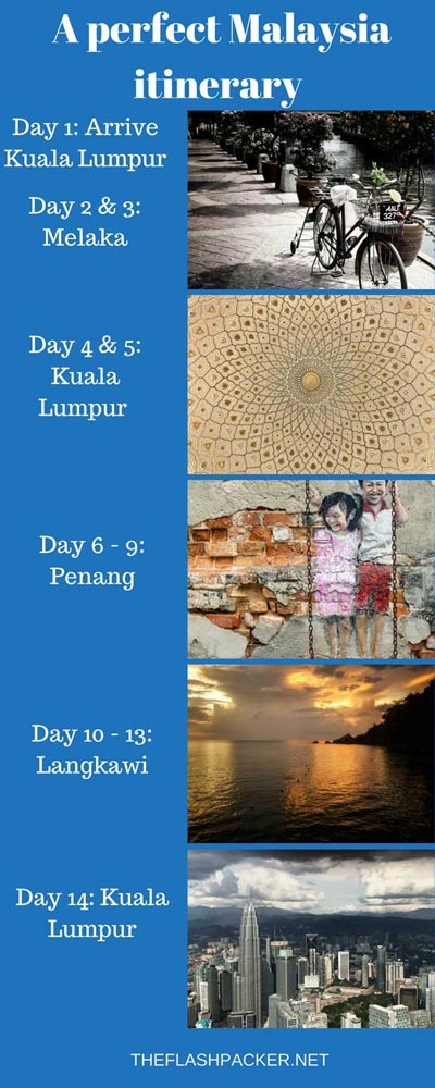 2 weeks in Malaysia itinerary infographic