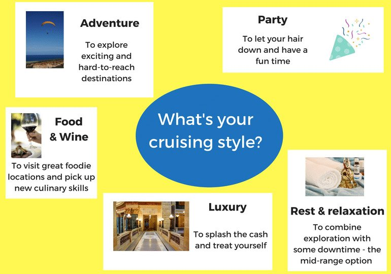 infographic of cruising styles to help you book your first cruise
