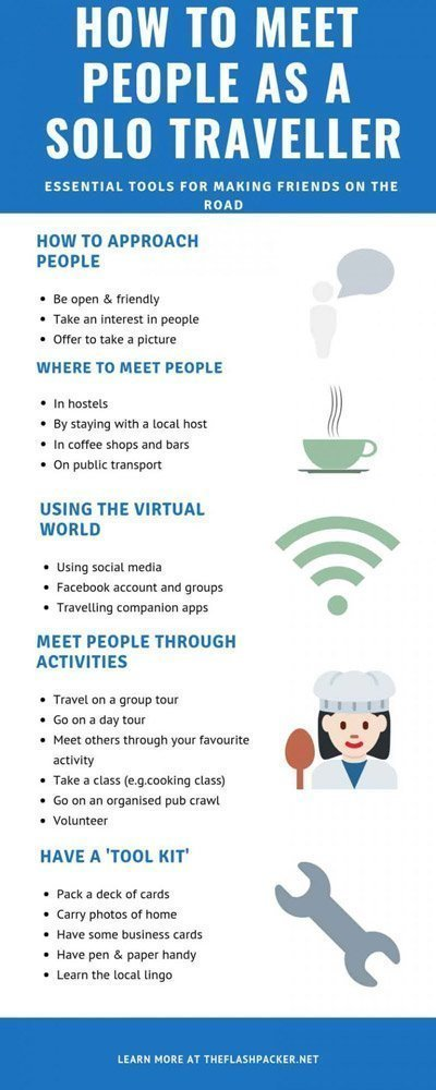 meet people travelling alone infographic