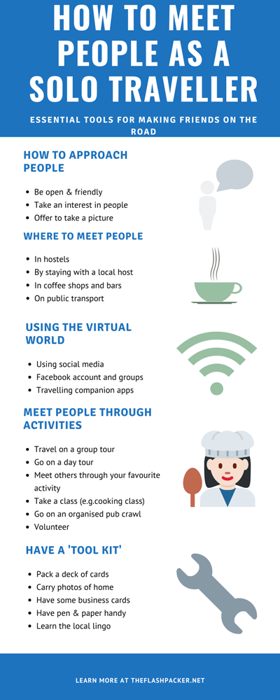 infographic for how to meet people while travelling alone as a solo traveller
